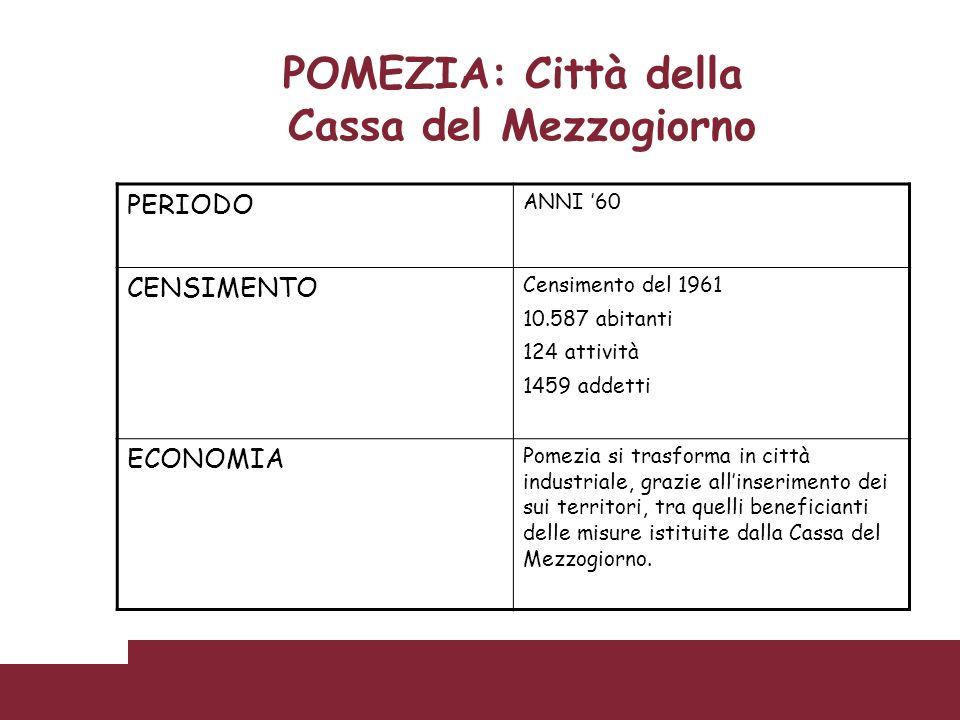POMEZIA: Città della Cassa del Mezzogiorno PERIODO ANNI 60 CENSIMENTO Censimento del 1961 10.587 abitanti 124 attività 1459 addetti ECONOMIA Pomezia s