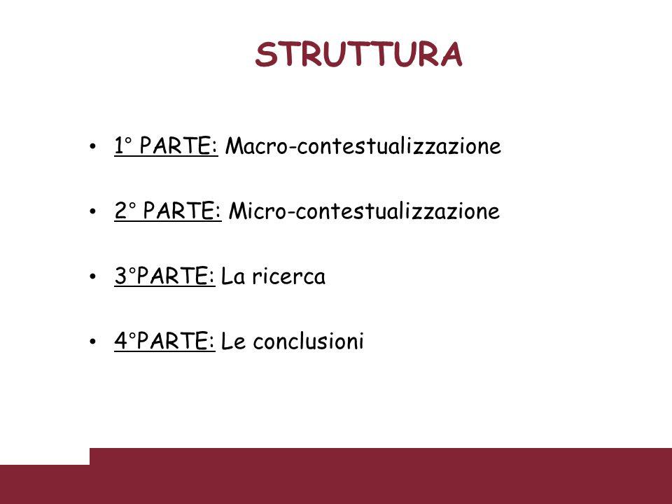 STRUTTURA 1° PARTE: Macro-contestualizzazione 2° PARTE: Micro-contestualizzazione 3°PARTE: La ricerca 4°PARTE: Le conclusioni