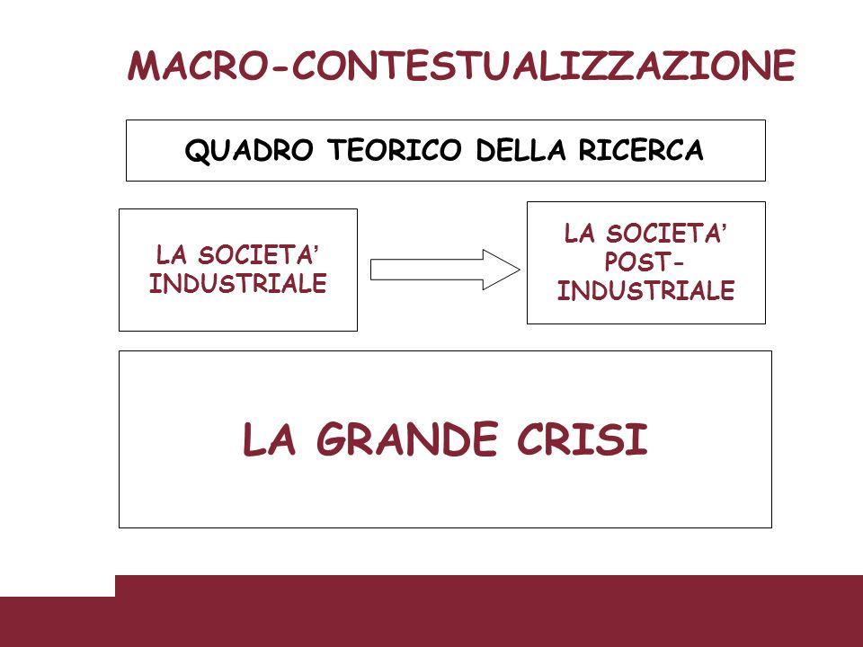 MACRO-CONTESTUALIZZAZIONE LA SOCIETA INDUSTRIALE LA SOCIETA POST- INDUSTRIALE LA GRANDE CRISI QUADRO TEORICO DELLA RICERCA