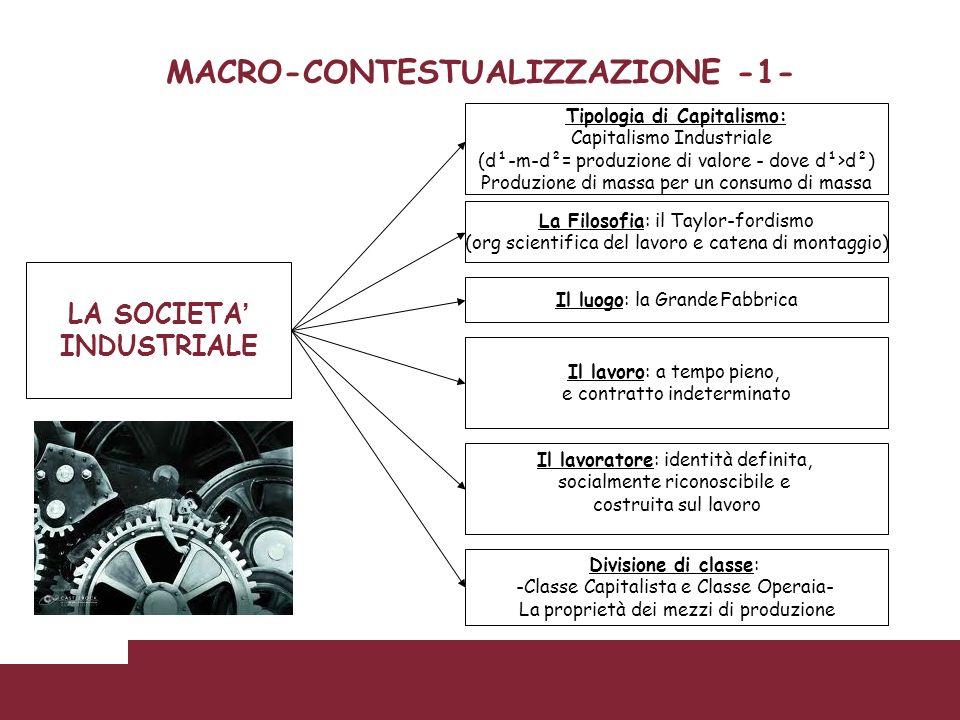 MACRO-CONTESTUALIZZAZIONE -1- LA SOCIETA INDUSTRIALE Tipologia di Capitalismo: Capitalismo Industriale (d¹-m-d²= produzione di valore - dove d¹>d²) Pr