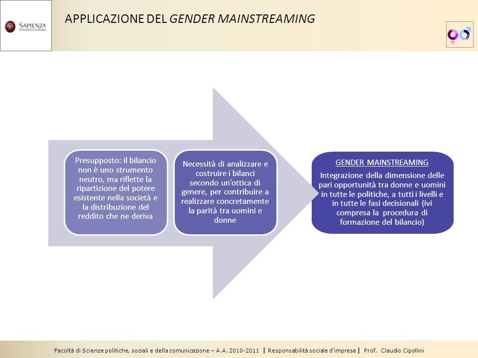 Facoltà di Scienze politiche, sociali e della comunicazione – A.A. 2010-2011 | Responsabilità sociale dimpresa | Prof. Claudio Cipollini GENDER MAINST