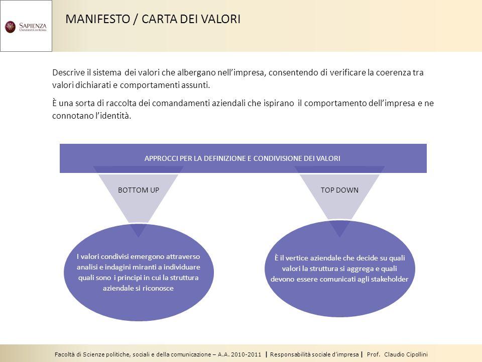 Facoltà di Scienze politiche, sociali e della comunicazione – A.A. 2010-2011 | Responsabilità sociale dimpresa | Prof. Claudio Cipollini MANIFESTO / C