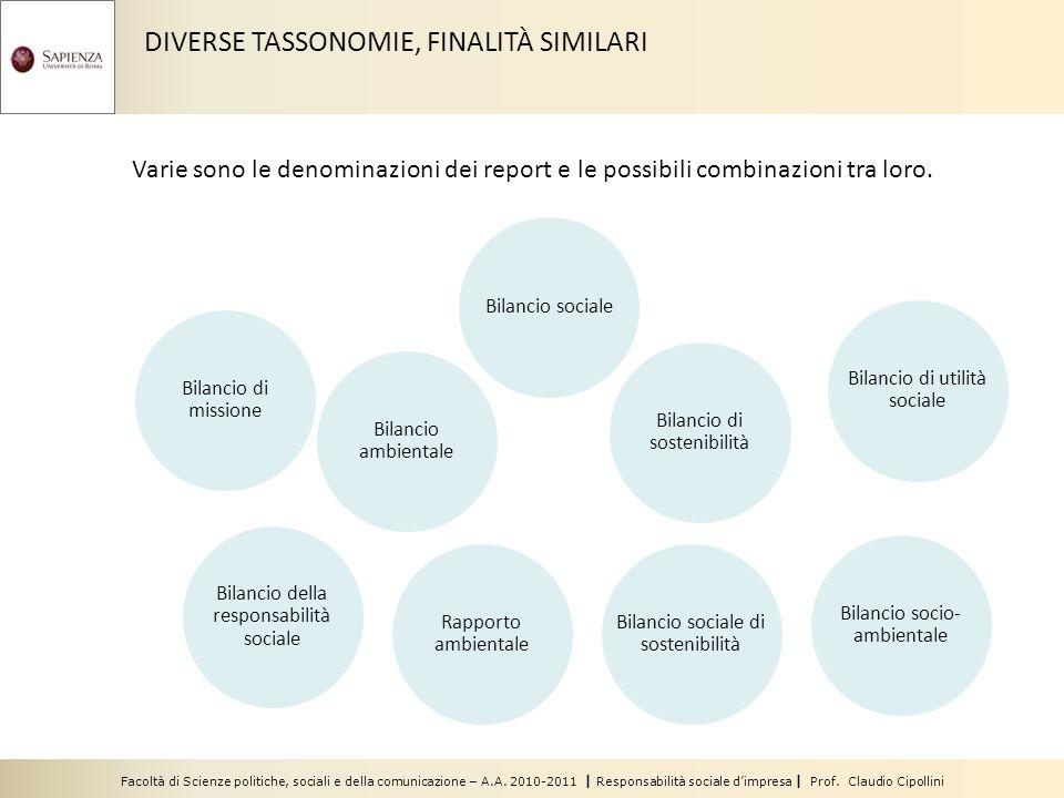 Facoltà di Scienze politiche, sociali e della comunicazione – A.A. 2010-2011 | Responsabilità sociale dimpresa | Prof. Claudio Cipollini DIVERSE TASSO