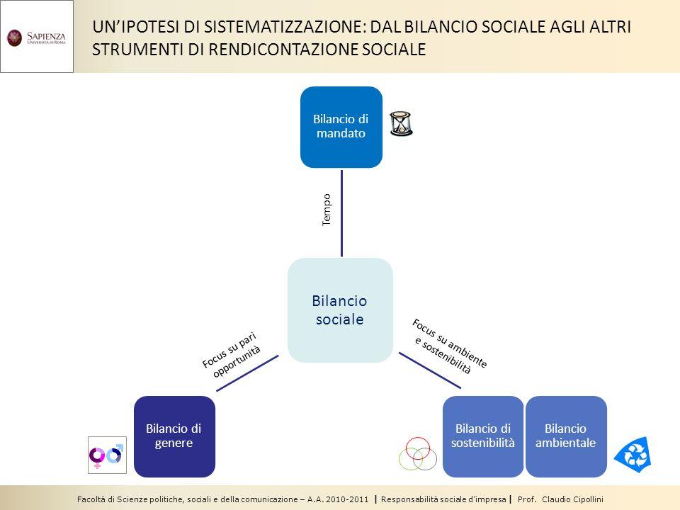 Facoltà di Scienze politiche, sociali e della comunicazione – A.A. 2010-2011 | Responsabilità sociale dimpresa | Prof. Claudio Cipollini UNIPOTESI DI