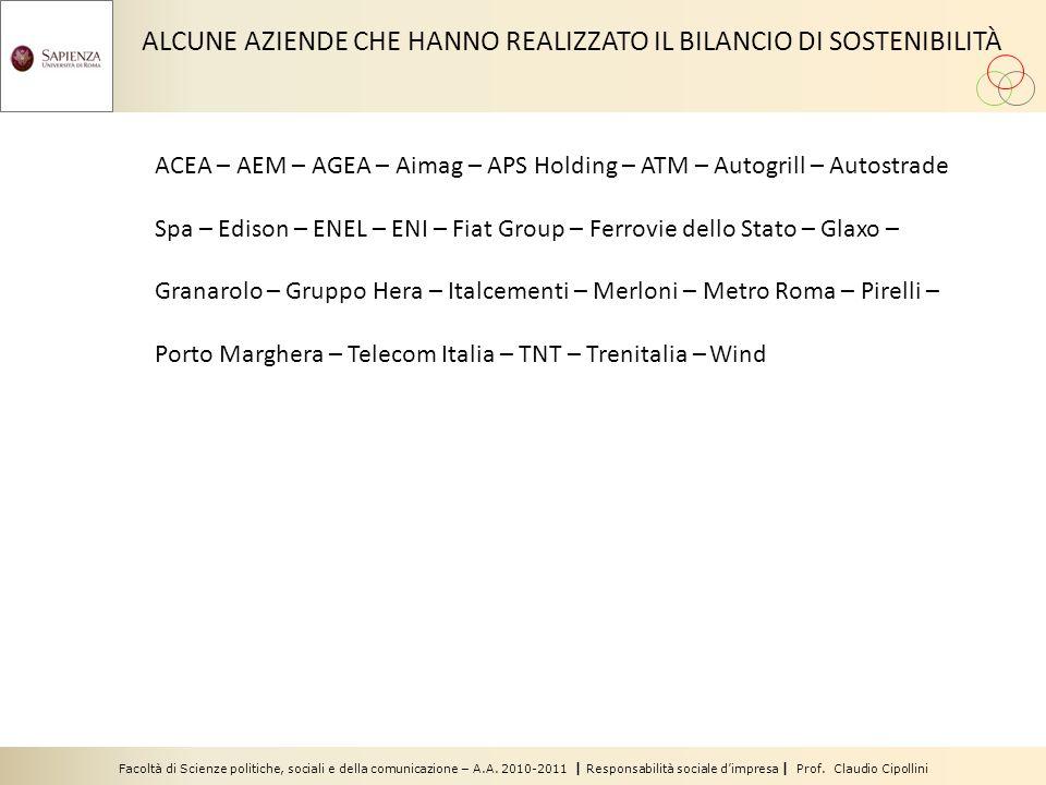 Facoltà di Scienze politiche, sociali e della comunicazione – A.A. 2010-2011 | Responsabilità sociale dimpresa | Prof. Claudio Cipollini ALCUNE AZIEND