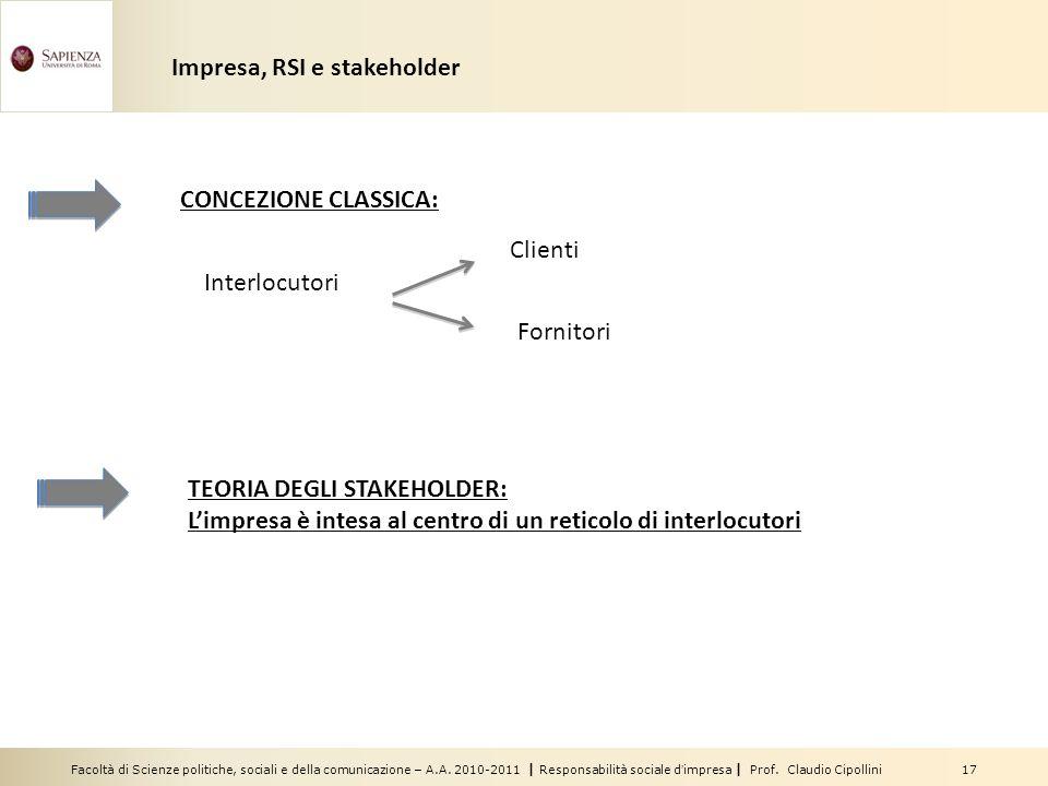Facoltà di Scienze politiche, sociali e della comunicazione – A.A. 2010-2011 | Responsabilità sociale dimpresa | Prof. Claudio Cipollini 17 Impresa, R
