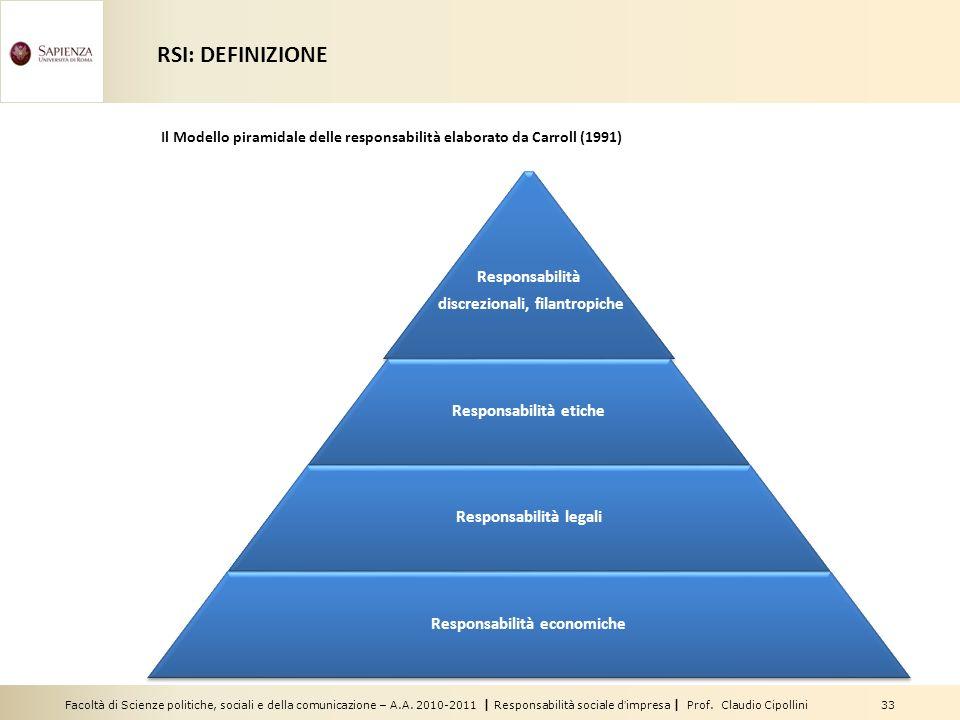 Facoltà di Scienze politiche, sociali e della comunicazione – A.A. 2010-2011 | Responsabilità sociale dimpresa | Prof. Claudio Cipollini 33 Il Modello