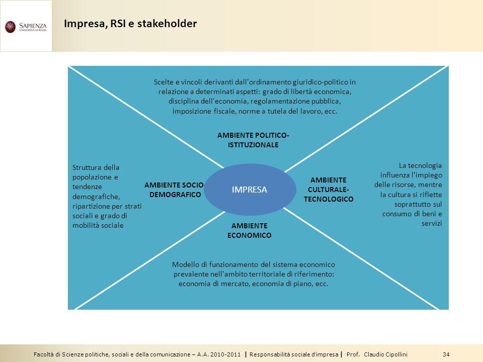 Facoltà di Scienze politiche, sociali e della comunicazione – A.A. 2010-2011 | Responsabilità sociale dimpresa | Prof. Claudio Cipollini 34 AMBIENTE P