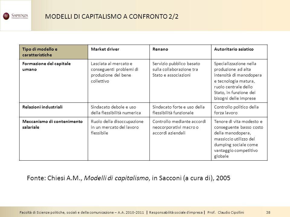 Facoltà di Scienze politiche, sociali e della comunicazione – A.A. 2010-2011 | Responsabilità sociale dimpresa | Prof. Claudio Cipollini 38 MODELLI DI