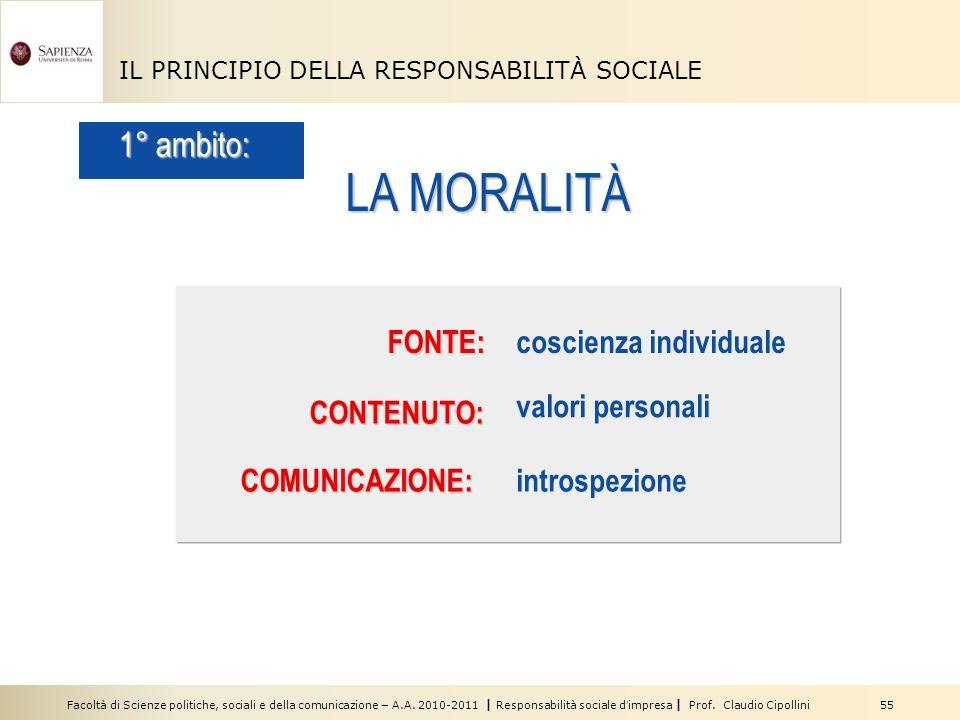 Facoltà di Scienze politiche, sociali e della comunicazione – A.A. 2010-2011 | Responsabilità sociale dimpresa | Prof. Claudio Cipollini 55 IL PRINCIP