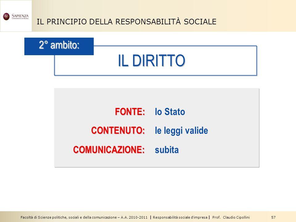 Facoltà di Scienze politiche, sociali e della comunicazione – A.A. 2010-2011 | Responsabilità sociale dimpresa | Prof. Claudio Cipollini 57 IL PRINCIP