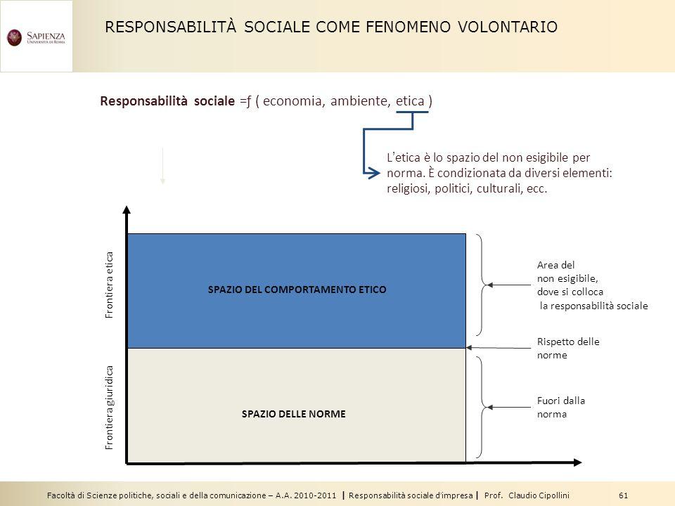 Facoltà di Scienze politiche, sociali e della comunicazione – A.A. 2010-2011 | Responsabilità sociale dimpresa | Prof. Claudio Cipollini 61 Responsabi