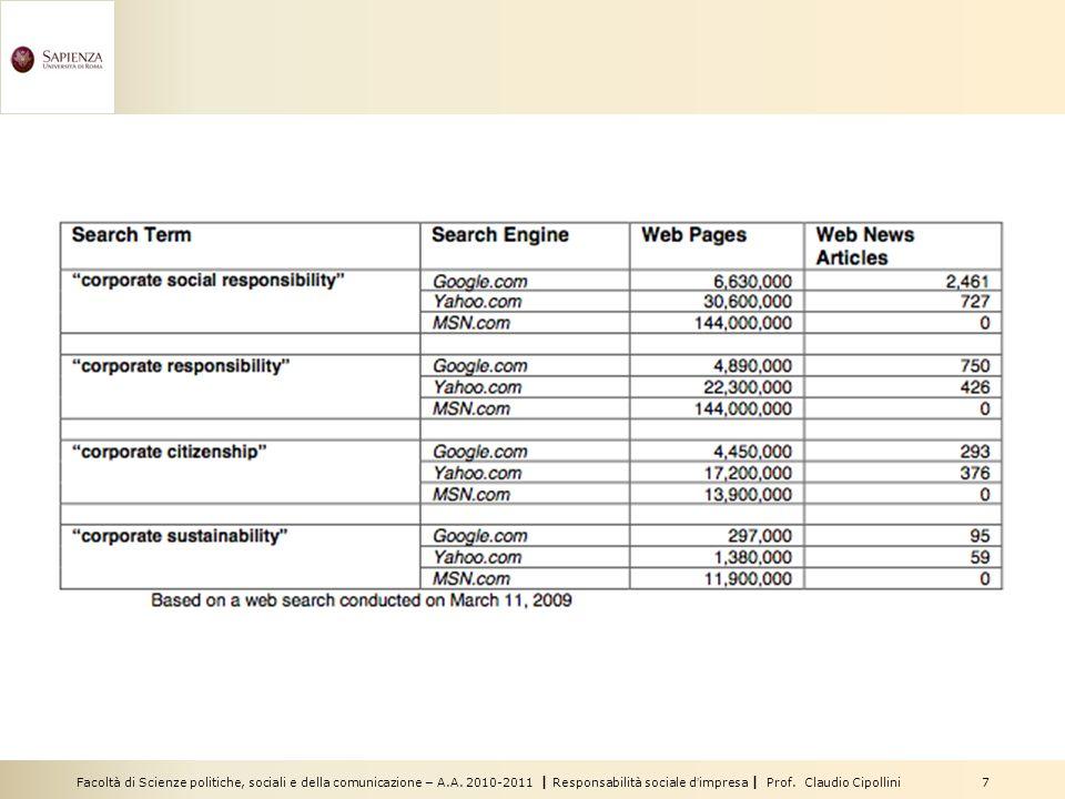 Facoltà di Scienze politiche, sociali e della comunicazione – A.A. 2010-2011 | Responsabilità sociale dimpresa | Prof. Claudio Cipollini 7