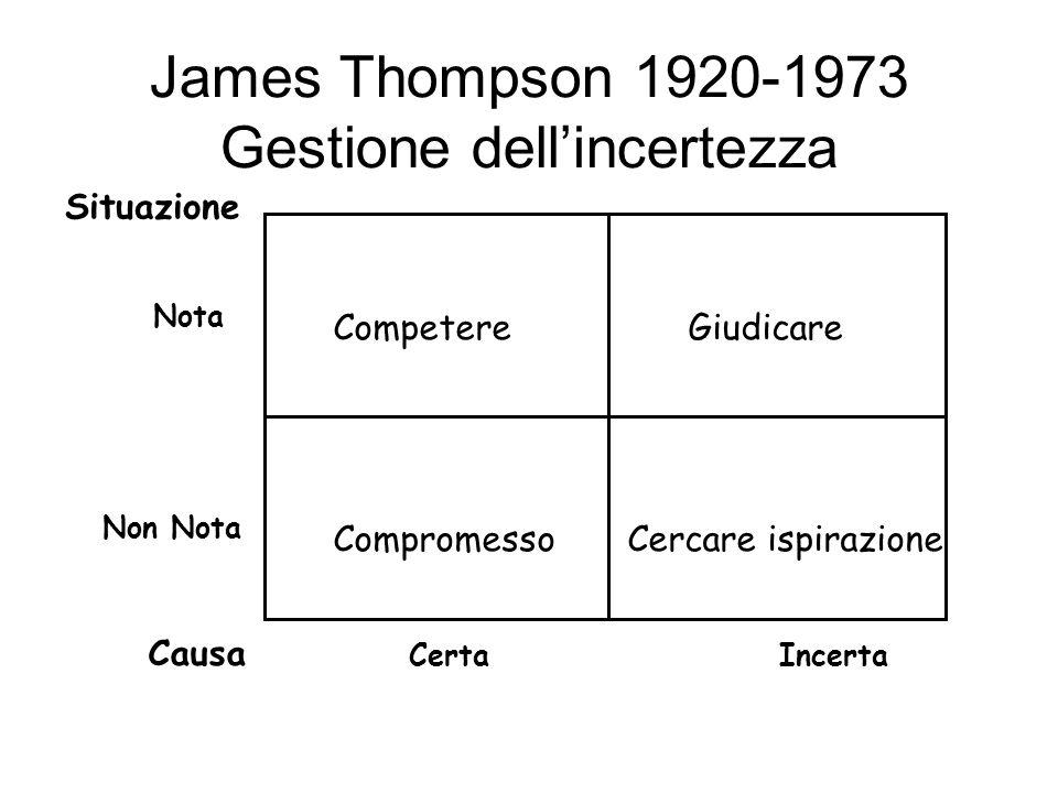 James Thompson 1920-1973 Gestione dellincertezza Competere Giudicare Compromesso Cercare ispirazione Situazione Nota Non Nota Causa Certa Incerta