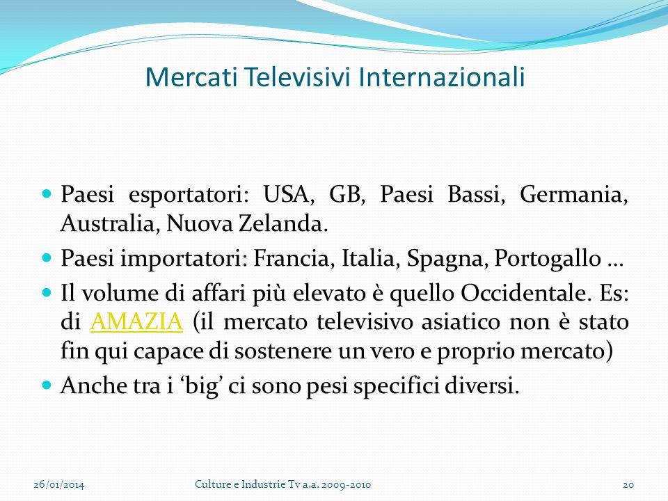 Mercati Televisivi Internazionali Paesi esportatori: USA, GB, Paesi Bassi, Germania, Australia, Nuova Zelanda.