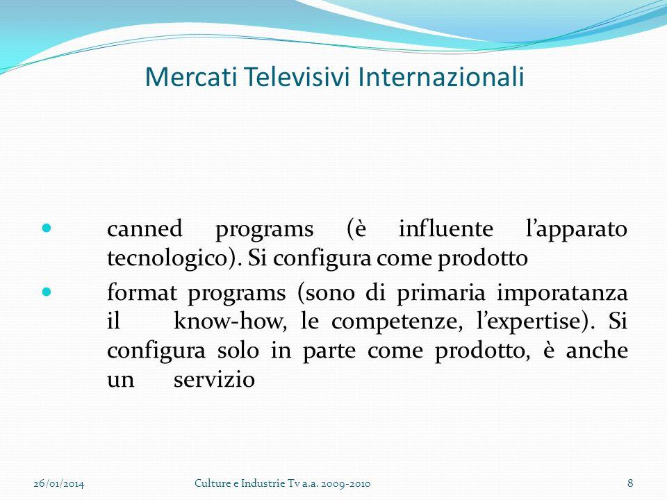 Mercati Televisivi Internazionali canned programs (è influente lapparato tecnologico).