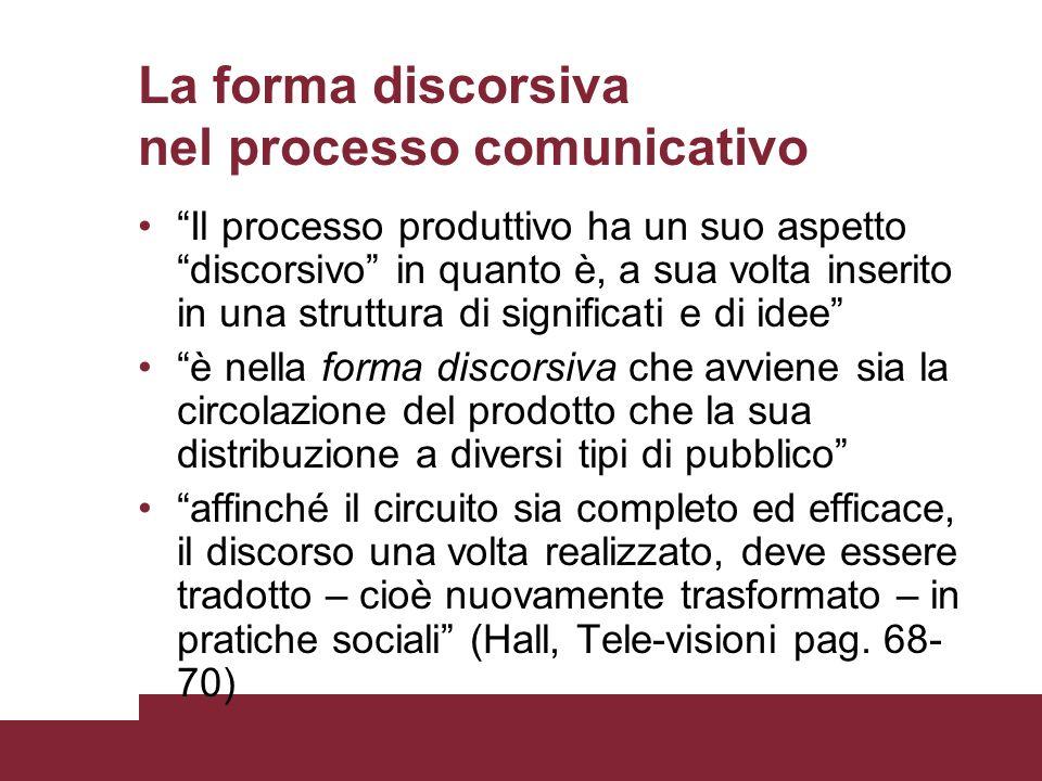 La forma discorsiva nel processo comunicativo Il processo produttivo ha un suo aspetto discorsivo in quanto è, a sua volta inserito in una struttura d