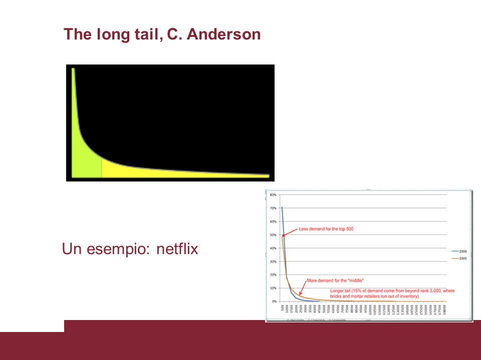 The long tail, C. Anderson Un esempio: netflix