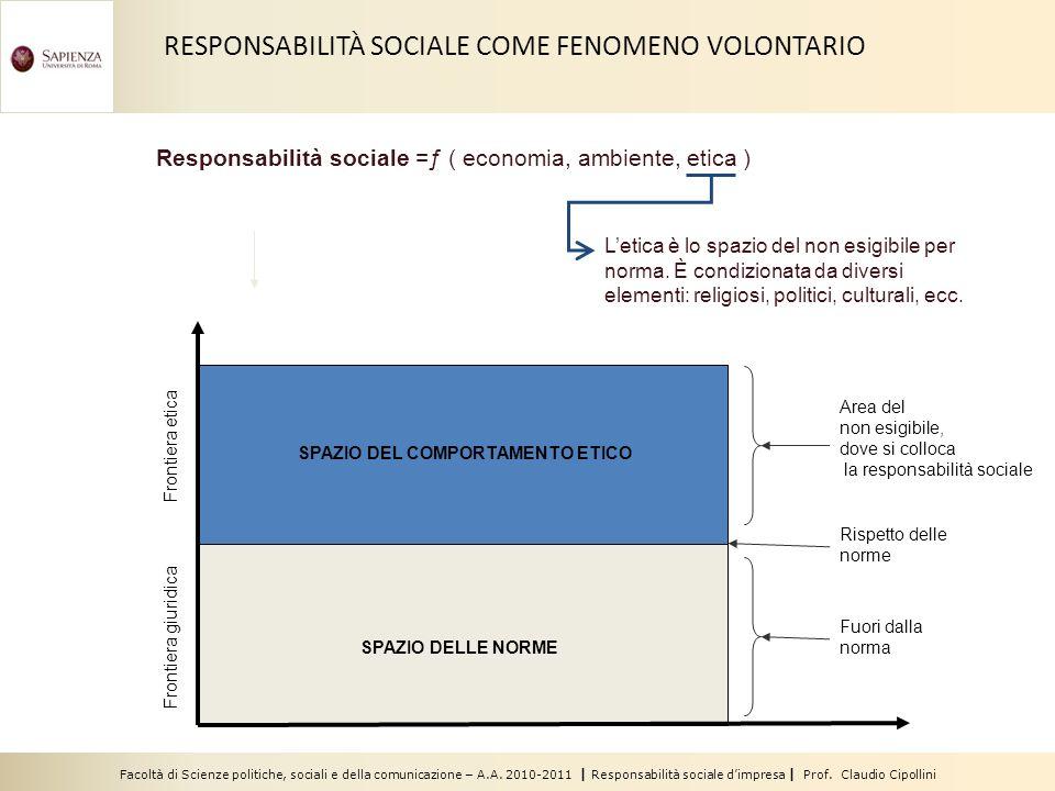 Master in Comunicazione Pubblica e Istituzionale | Responsabilità sociale dimpresa | Prof.