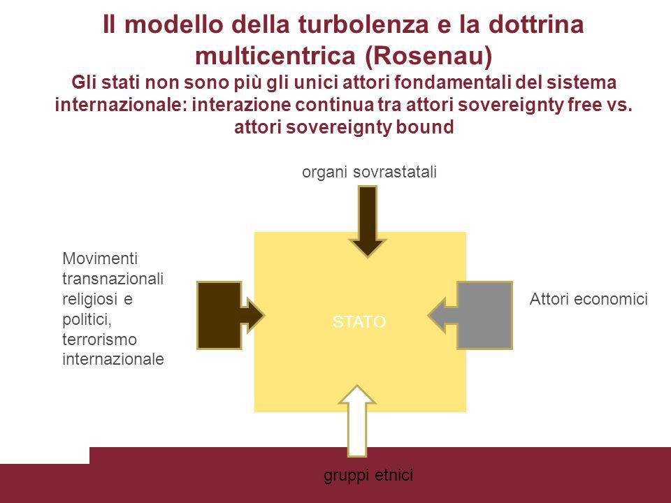 Il modello della turbolenza e la dottrina multicentrica (Rosenau) Gli stati non sono più gli unici attori fondamentali del sistema internazionale: int