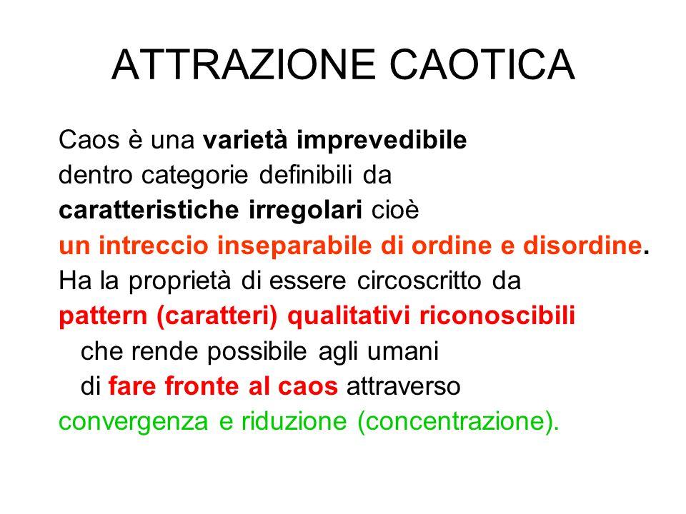 ATTRAZIONE CAOTICA Caos è una varietà imprevedibile dentro categorie definibili da caratteristiche irregolari cioè un intreccio inseparabile di ordine e disordine.