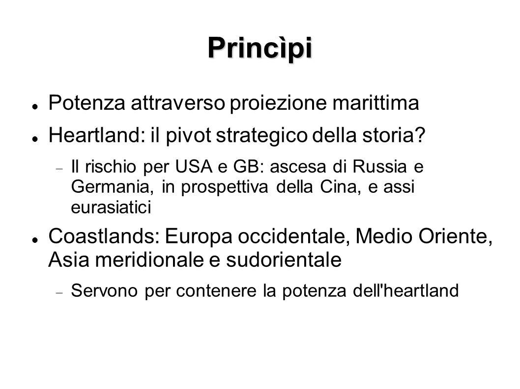 Princìpi Potenza attraverso proiezione marittima Heartland: il pivot strategico della storia? Il rischio per USA e GB: ascesa di Russia e Germania, in