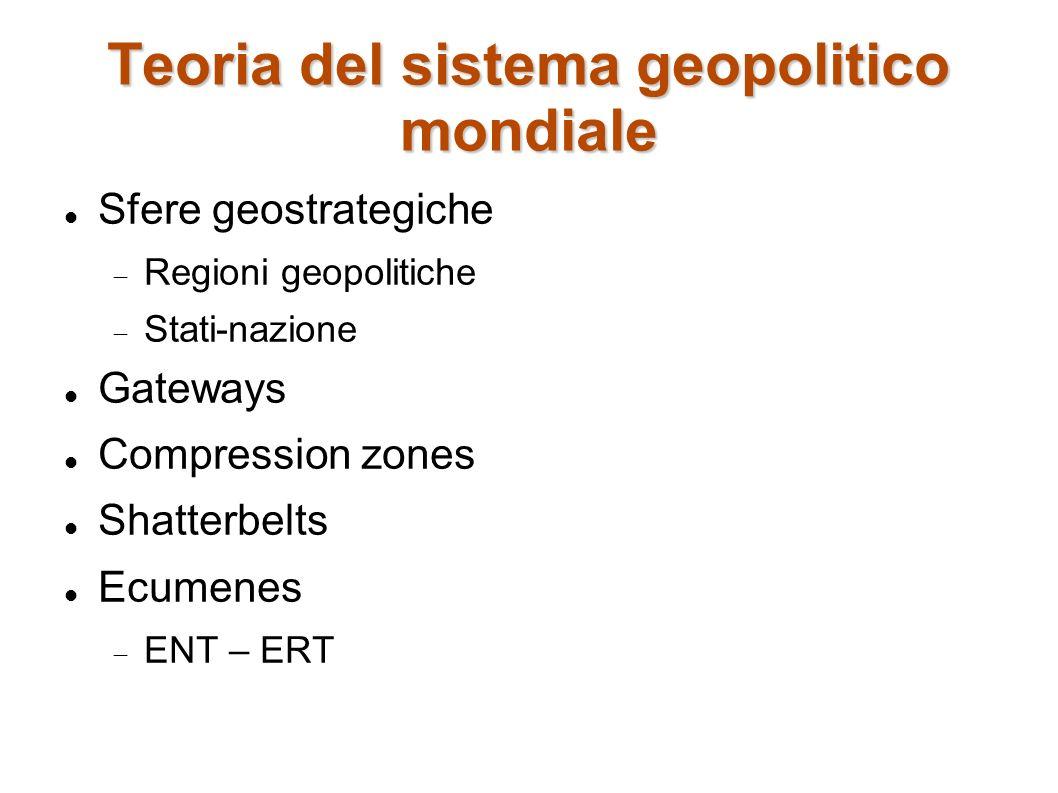 Teoria del sistema geopolitico mondiale Sfere geostrategiche Regioni geopolitiche Stati-nazione Gateways Compression zones Shatterbelts Ecumenes ENT –