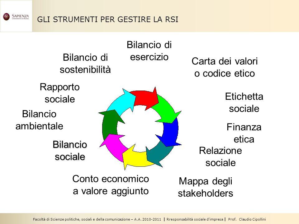 Facoltà di Scienze politiche, sociali e della comunicazione – A.A. 2010-2011 | Rresponsabilità sociale dimpresa | Prof. Claudio Cipollini GLI STRUMENT