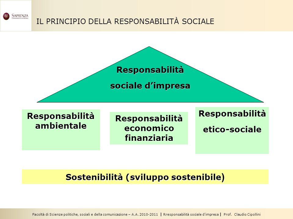Facoltà di Scienze politiche, sociali e della comunicazione – A.A. 2010-2011 | Rresponsabilità sociale dimpresa | Prof. Claudio Cipollini IL PRINCIPIO