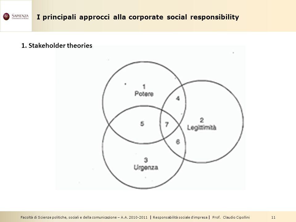 Facoltà di Scienze politiche, sociali e della comunicazione – A.A. 2010-2011 | Responsabilità sociale dimpresa | Prof. Claudio Cipollini 11 1. Stakeho