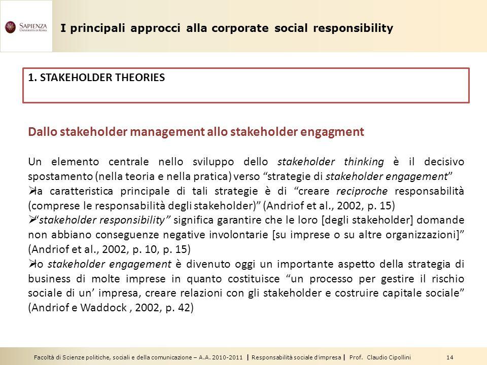 Facoltà di Scienze politiche, sociali e della comunicazione – A.A. 2010-2011 | Responsabilità sociale dimpresa | Prof. Claudio Cipollini 14 Dallo stak