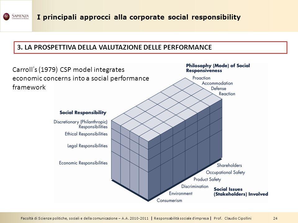 Facoltà di Scienze politiche, sociali e della comunicazione – A.A. 2010-2011 | Responsabilità sociale dimpresa | Prof. Claudio Cipollini 24 3. LA PROS