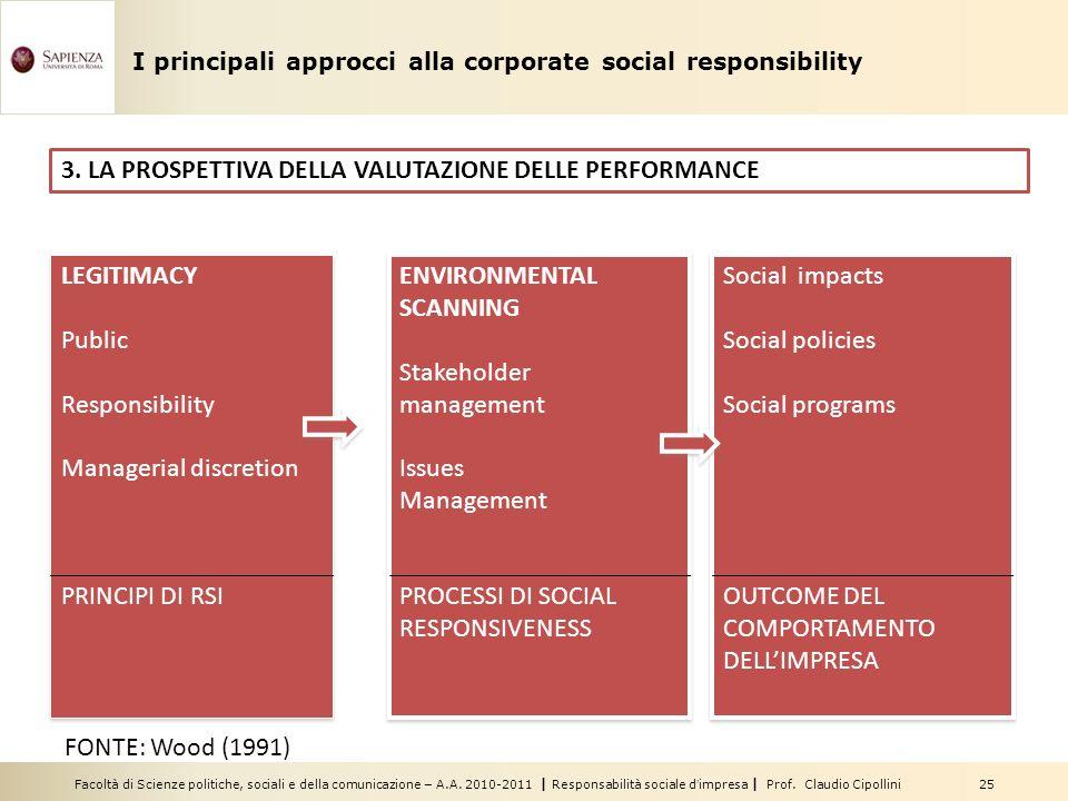 Facoltà di Scienze politiche, sociali e della comunicazione – A.A. 2010-2011 | Responsabilità sociale dimpresa | Prof. Claudio Cipollini 25 3. LA PROS