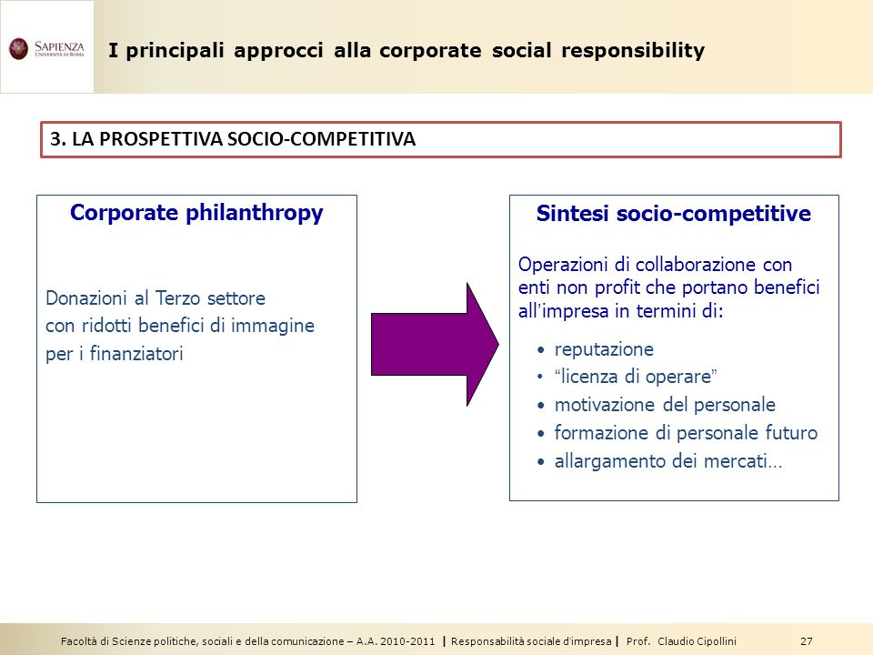 Facoltà di Scienze politiche, sociali e della comunicazione – A.A. 2010-2011 | Responsabilità sociale dimpresa | Prof. Claudio Cipollini 27 3. LA PROS