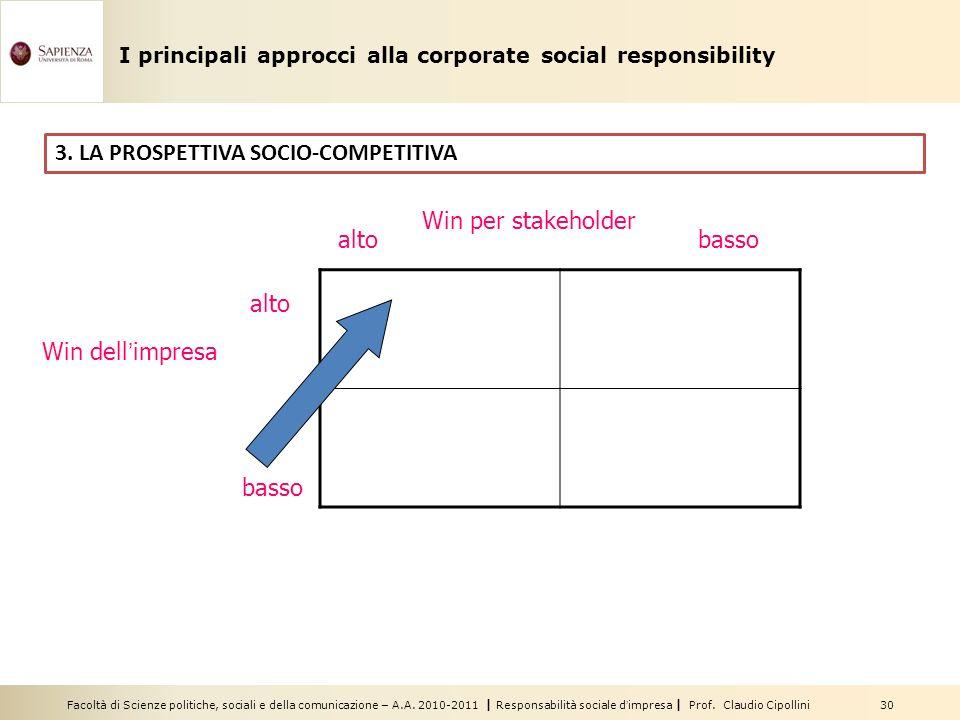 Facoltà di Scienze politiche, sociali e della comunicazione – A.A. 2010-2011 | Responsabilità sociale dimpresa | Prof. Claudio Cipollini 30 3. LA PROS