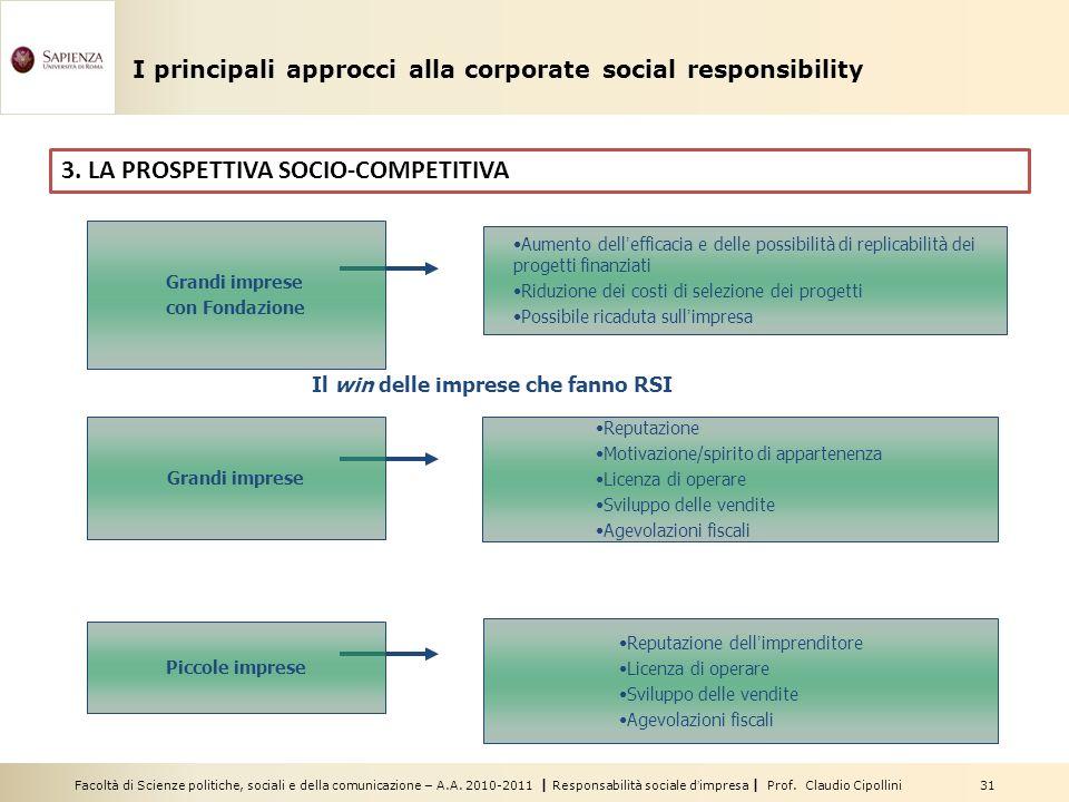 Facoltà di Scienze politiche, sociali e della comunicazione – A.A. 2010-2011 | Responsabilità sociale dimpresa | Prof. Claudio Cipollini 31 3. LA PROS