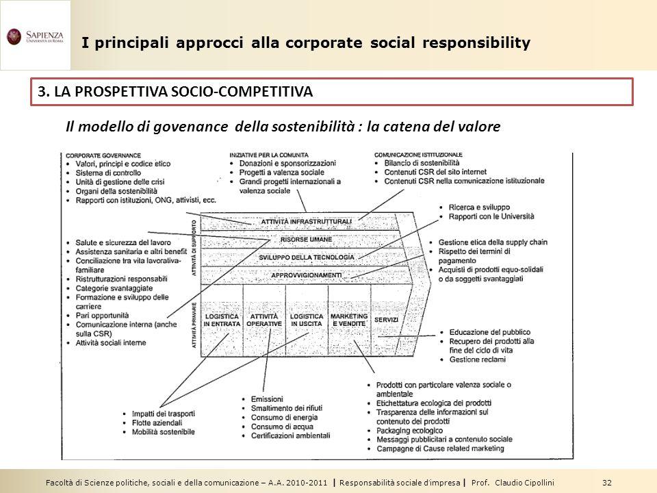 Facoltà di Scienze politiche, sociali e della comunicazione – A.A. 2010-2011 | Responsabilità sociale dimpresa | Prof. Claudio Cipollini 32 3. LA PROS