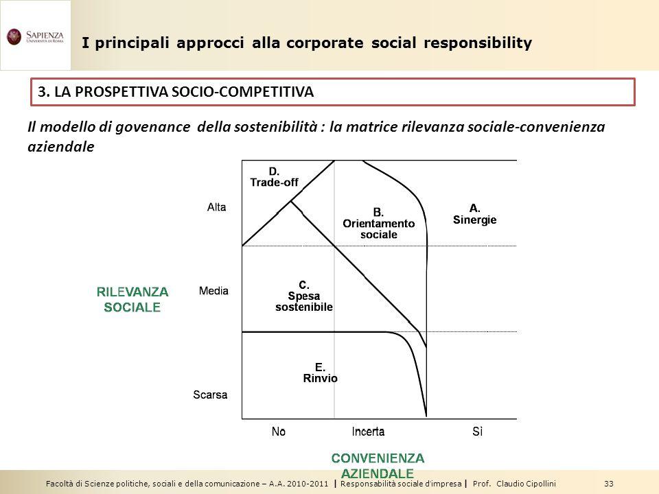 Facoltà di Scienze politiche, sociali e della comunicazione – A.A. 2010-2011 | Responsabilità sociale dimpresa | Prof. Claudio Cipollini 33 3. LA PROS