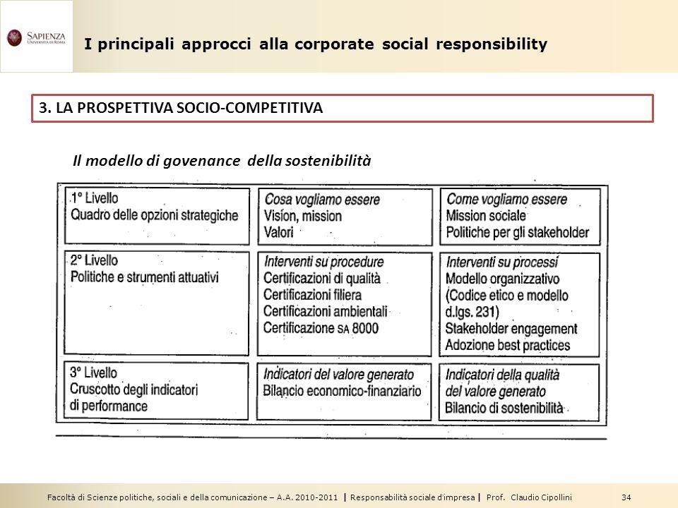Facoltà di Scienze politiche, sociali e della comunicazione – A.A. 2010-2011 | Responsabilità sociale dimpresa | Prof. Claudio Cipollini 34 3. LA PROS