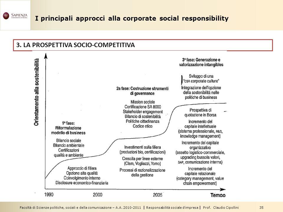 Facoltà di Scienze politiche, sociali e della comunicazione – A.A. 2010-2011 | Responsabilità sociale dimpresa | Prof. Claudio Cipollini 35 3. LA PROS