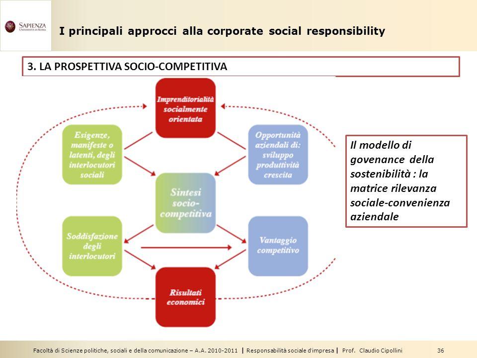 Facoltà di Scienze politiche, sociali e della comunicazione – A.A. 2010-2011 | Responsabilità sociale dimpresa | Prof. Claudio Cipollini 36 3. LA PROS