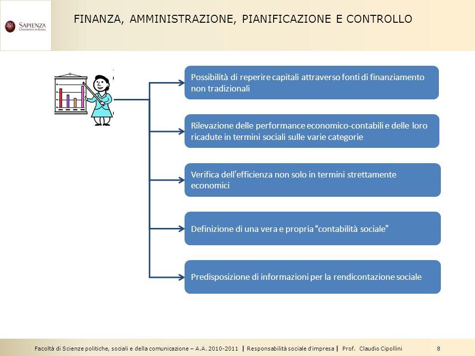Facoltà di Scienze politiche, sociali e della comunicazione – A.A. 2010-2011 | Responsabilità sociale dimpresa | Prof. Claudio Cipollini 8 FINANZA, AM