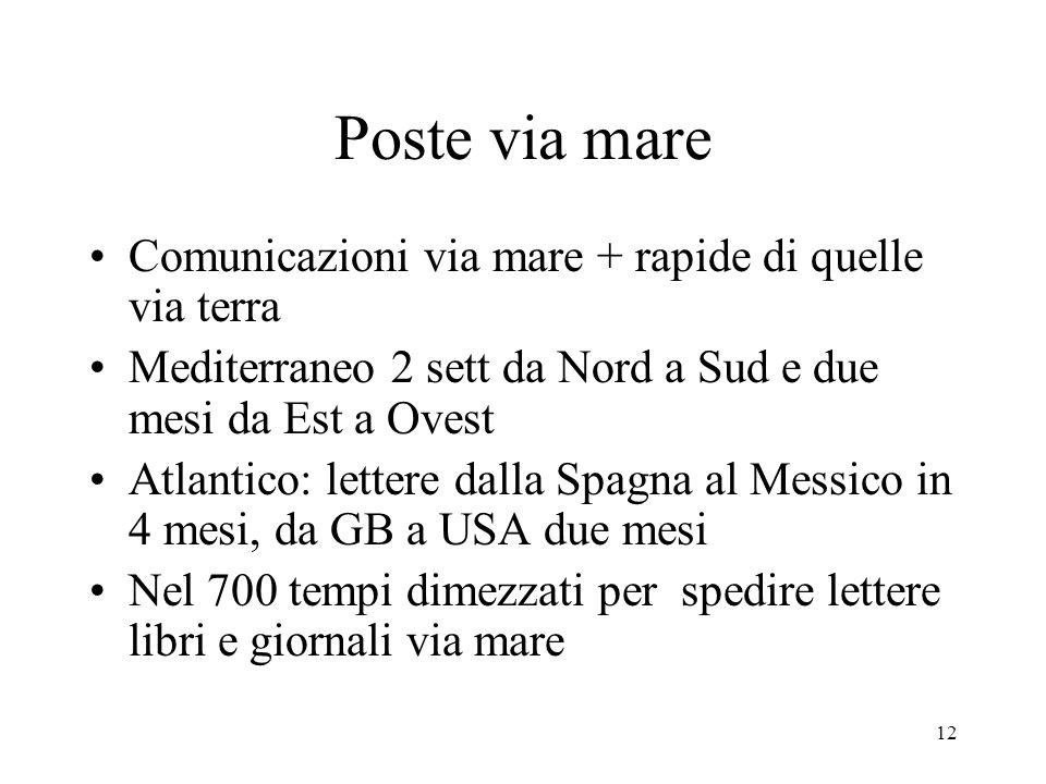 12 Poste via mare Comunicazioni via mare + rapide di quelle via terra Mediterraneo 2 sett da Nord a Sud e due mesi da Est a Ovest Atlantico: lettere d