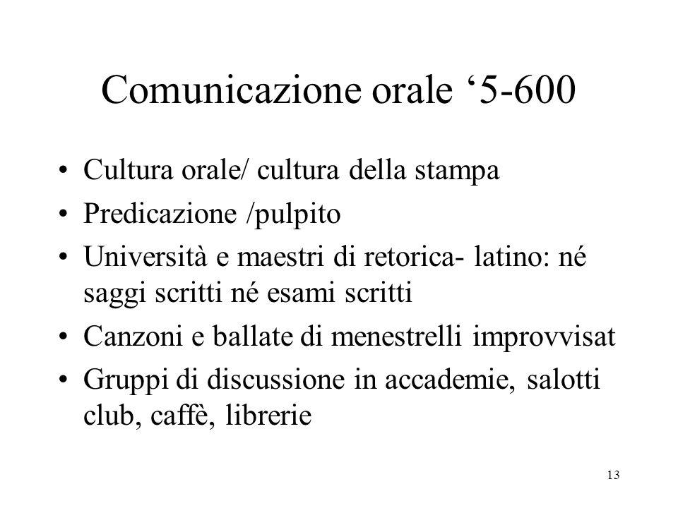 13 Comunicazione orale 5-600 Cultura orale/ cultura della stampa Predicazione /pulpito Università e maestri di retorica- latino: né saggi scritti né e