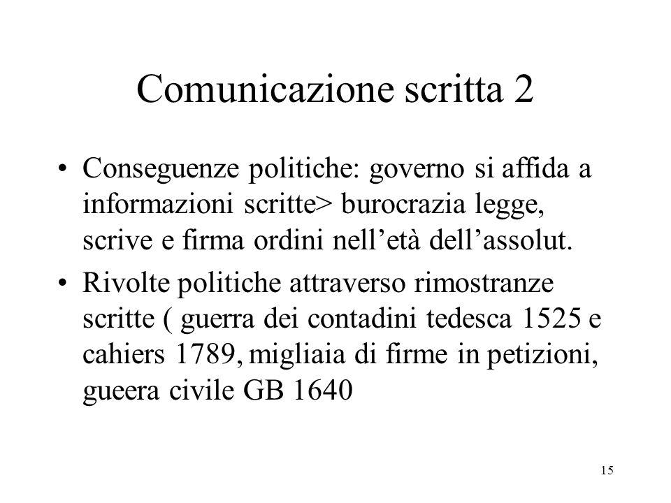 15 Comunicazione scritta 2 Conseguenze politiche: governo si affida a informazioni scritte> burocrazia legge, scrive e firma ordini nelletà dellassolu