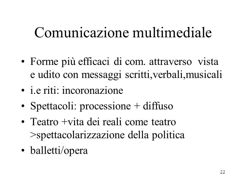 22 Comunicazione multimediale Forme più efficaci di com. attraverso vista e udito con messaggi scritti,verbali,musicali i.e riti: incoronazione Spetta