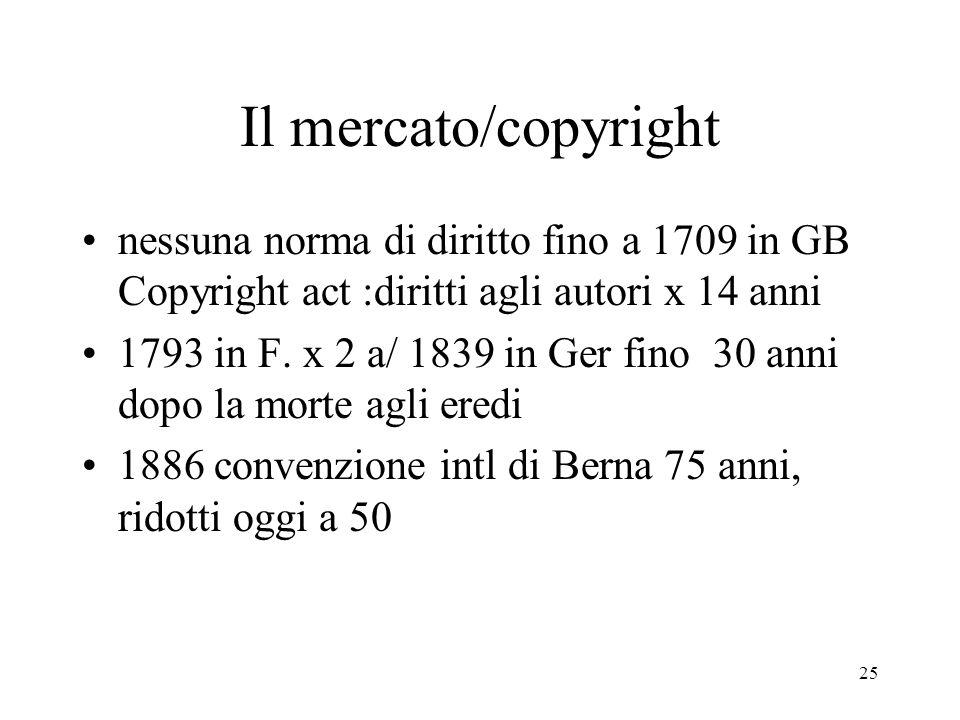 25 Il mercato/copyright nessuna norma di diritto fino a 1709 in GB Copyright act :diritti agli autori x 14 anni 1793 in F. x 2 a/ 1839 in Ger fino 30