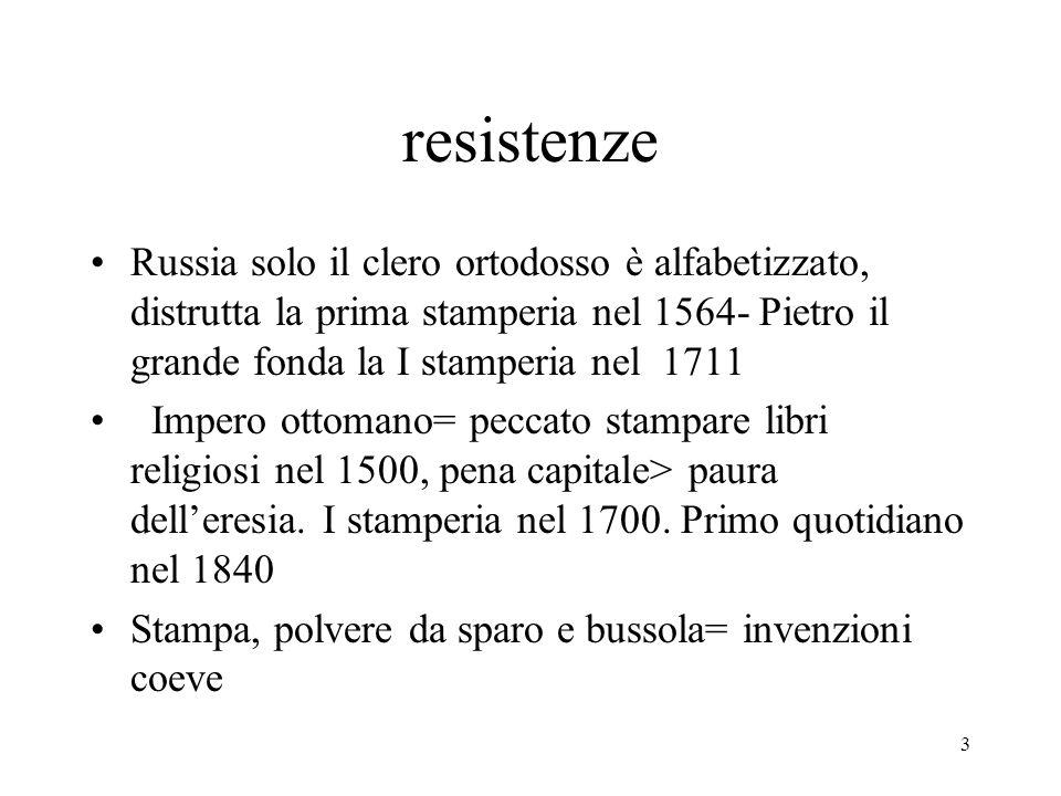 3 resistenze Russia solo il clero ortodosso è alfabetizzato, distrutta la prima stamperia nel 1564- Pietro il grande fonda la I stamperia nel 1711 Imp