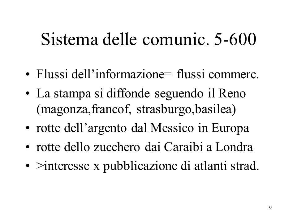9 Sistema delle comunic. 5-600 Flussi dellinformazione= flussi commerc. La stampa si diffonde seguendo il Reno (magonza,francof, strasburgo,basilea) r