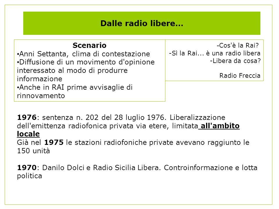 - Cos è la Rai. -Sì la Rai... è una radio libera -Libera da cosa.